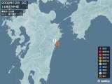 2008年12月09日14時13分頃発生した地震