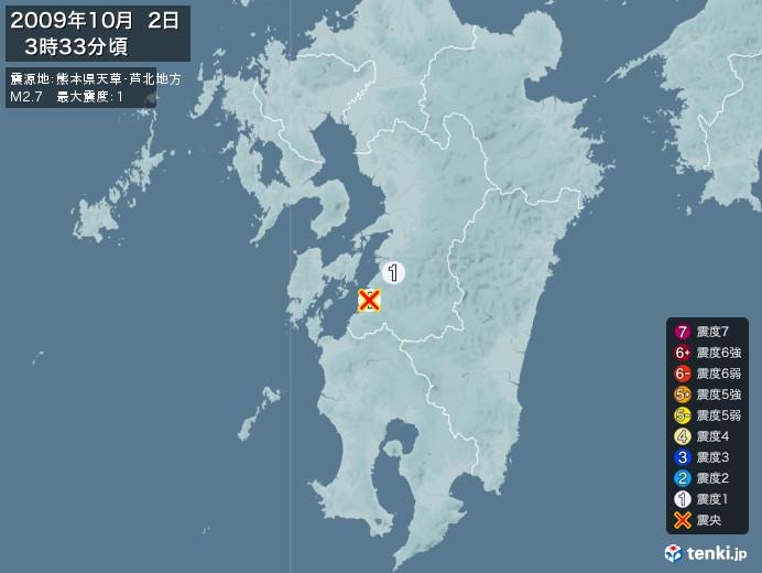 地震情報(2009年10月02日03時33分発生)