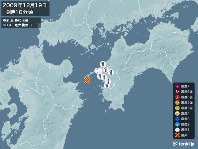 地震情報(2009年12月19日09時10分発生)