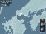 2010年09月24日13時00分頃発生した地震