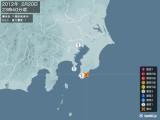 2012年02月20日23時40分頃発生した地震