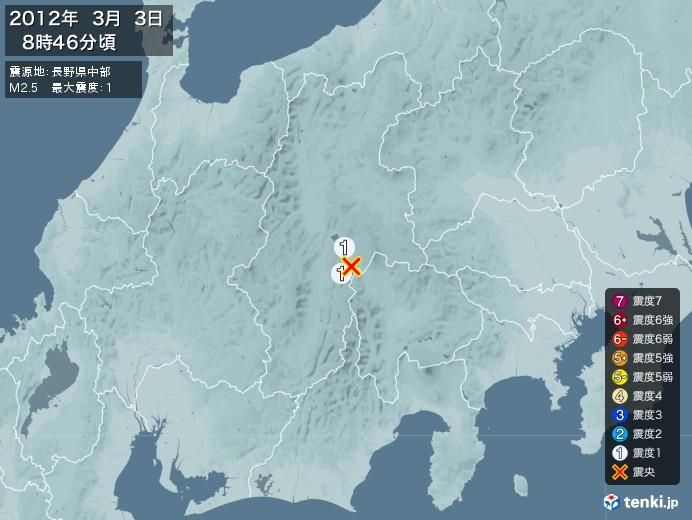 地震情報(2012年03月03日08時46分発生)