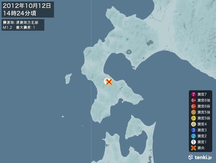 地震情報(2012年10月12日14時24分発生)