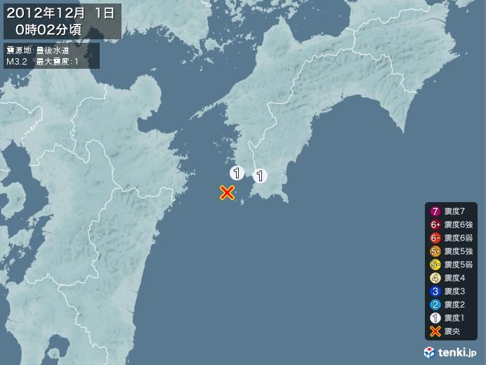 地震情報(2012年12月01日00時02分発生)