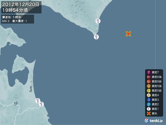 地震情報(2012年12月20日19時54分発生)