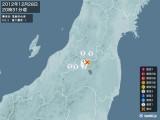 2012年12月28日20時31分頃発生した地震