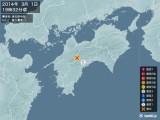2014年03月01日19時32分頃発生した地震