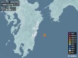 2014年08月29日19時22分頃発生した地震