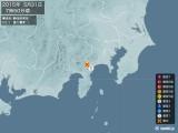 2015年05月31日07時50分頃発生した地震