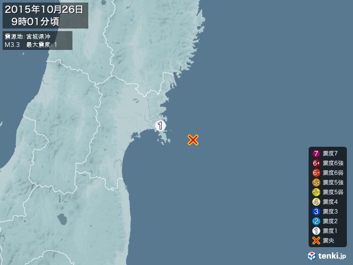 地震情報(2015年10月26日09時01分発生)
