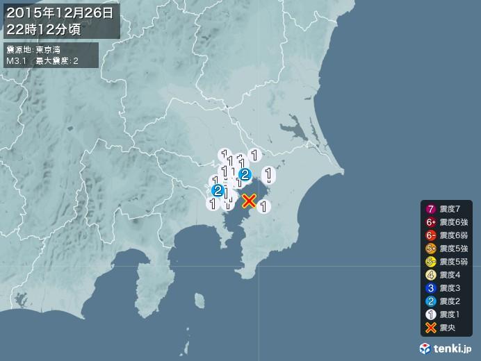 地震情報(2015年12月26日22時12分発生)