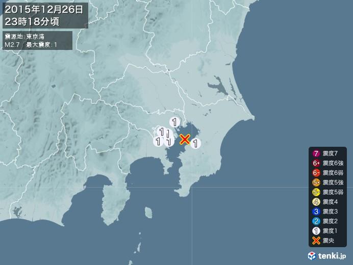 地震情報(2015年12月26日23時18分発生)