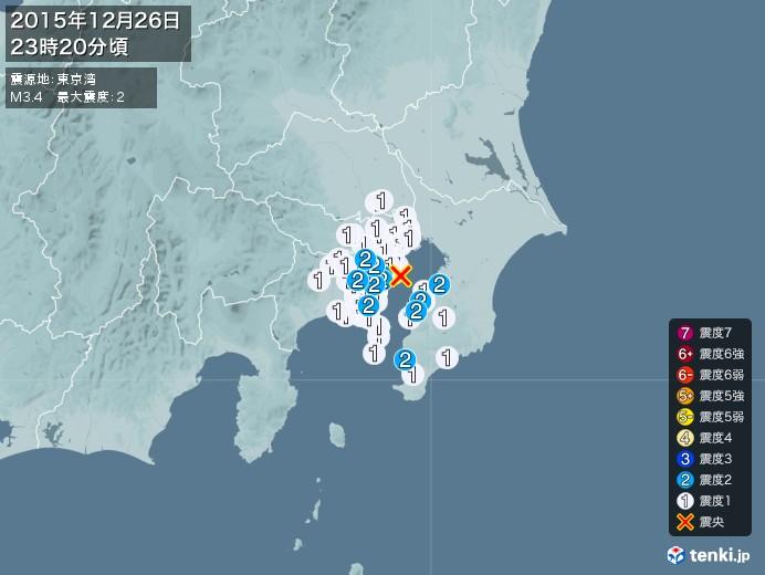 地震情報(2015年12月26日23時20分発生)