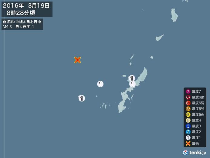 地震情報(2016年03月19日08時28分発生)
