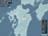 2016年04月28日19時23分頃発生した地震