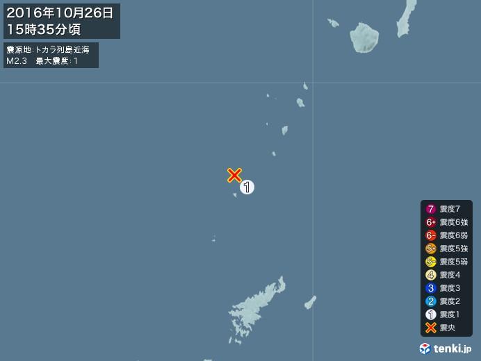 地震情報(2016年10月26日15時35分発生)