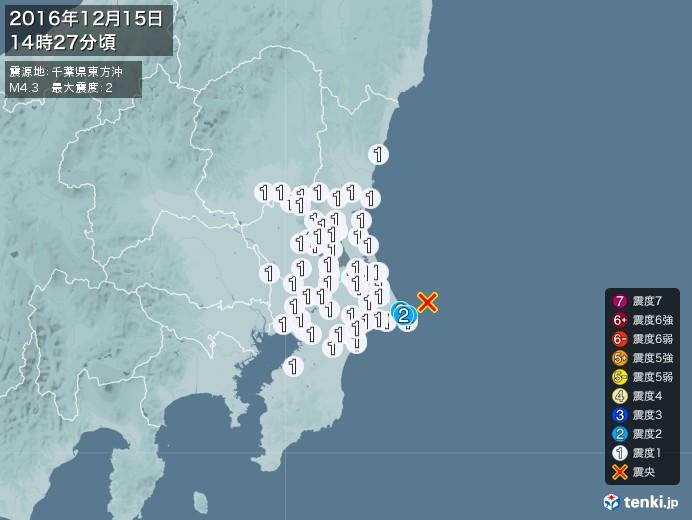 地震情報(2016年12月15日14時27分発生)
