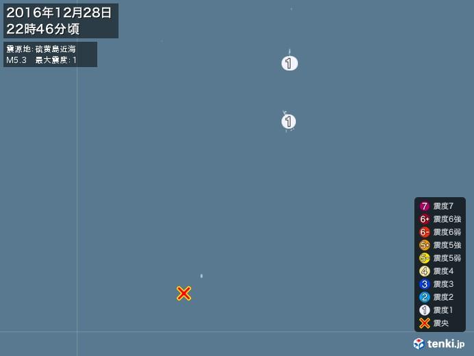 地震情報(2016年12月28日22時46分発生)