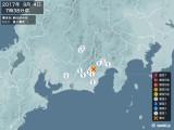2017年09月04日07時38分頃発生した地震
