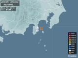 2018年02月20日01時35分頃発生した地震