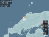 2018年04月09日02時19分頃発生した地震