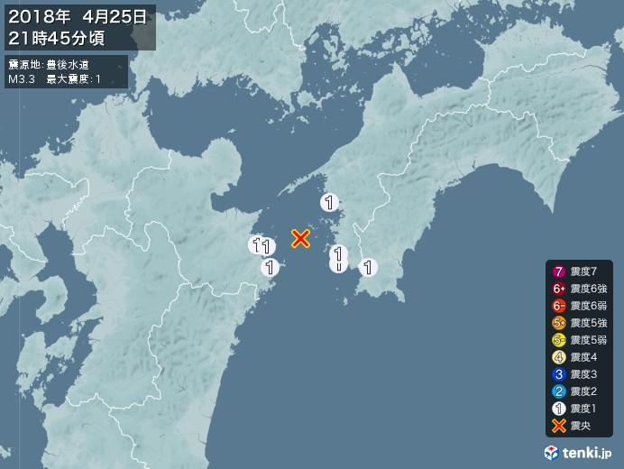 地震情報(2018年04月25日21時45分発生)