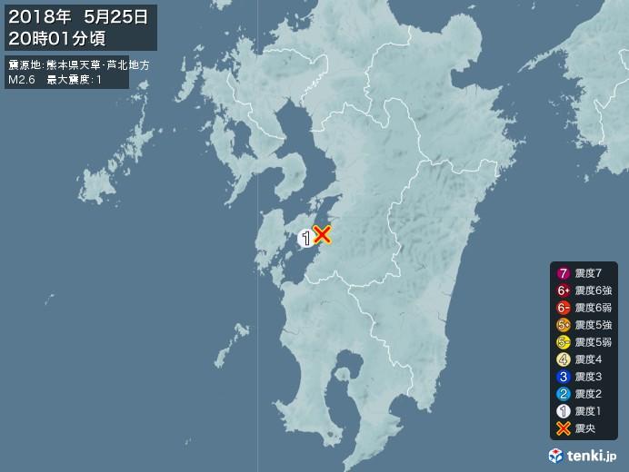 地震情報(2018年05月25日20時01分発生)