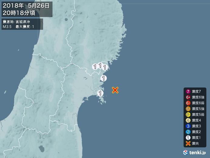 地震情報(2018年05月26日20時18分発生)