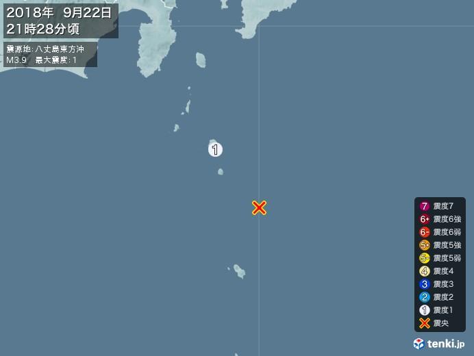 地震情報(2018年09月22日21時28分発生)