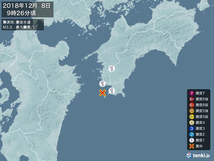 地震情報(2018年12月08日09時26分発生)