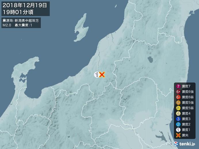 地震情報(2018年12月19日19時01分発生)