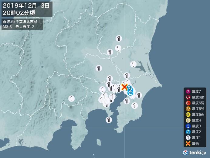 地震情報(2019年12月03日20時02分発生)