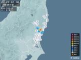 2019年12月05日08時38分頃発生した地震