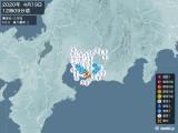 2020年04月19日12時09分頃発生した地震