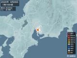 2020年04月26日01時16分頃発生した地震
