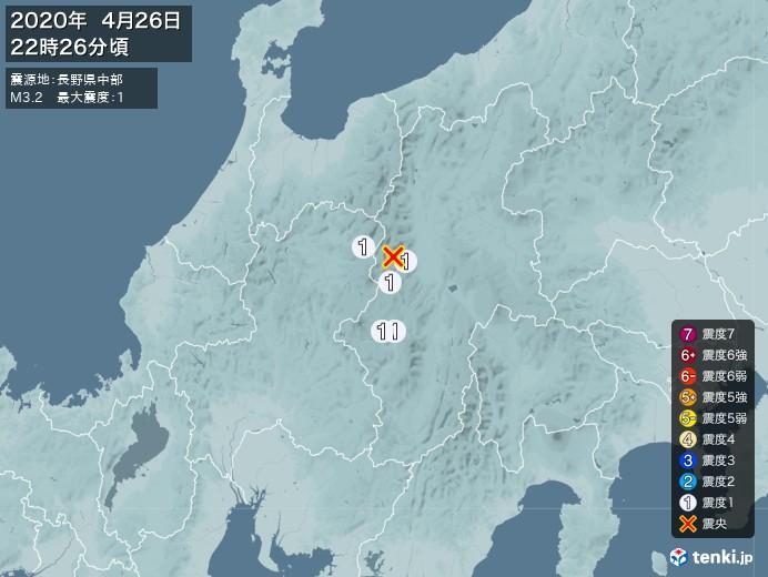 地震情報(2020年04月26日22時26分発生)