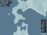 2020年08月01日19時18分頃発生した地震