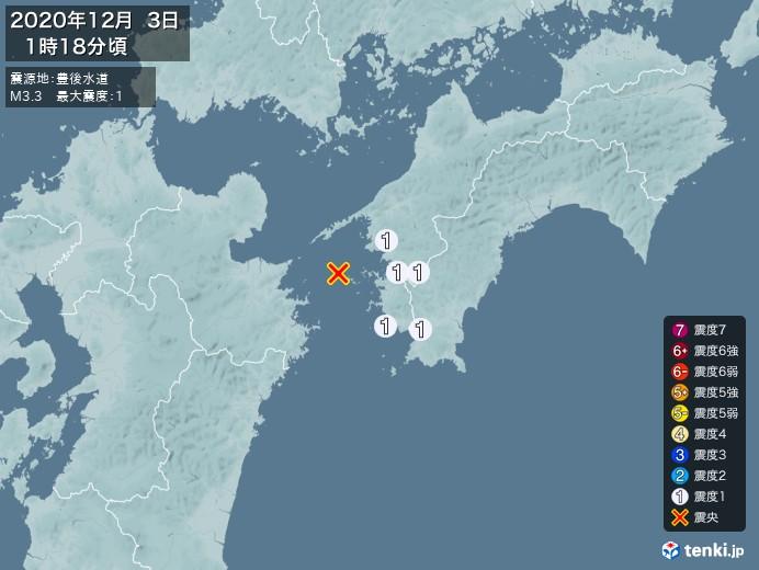 地震情報(2020年12月03日01時18分発生)